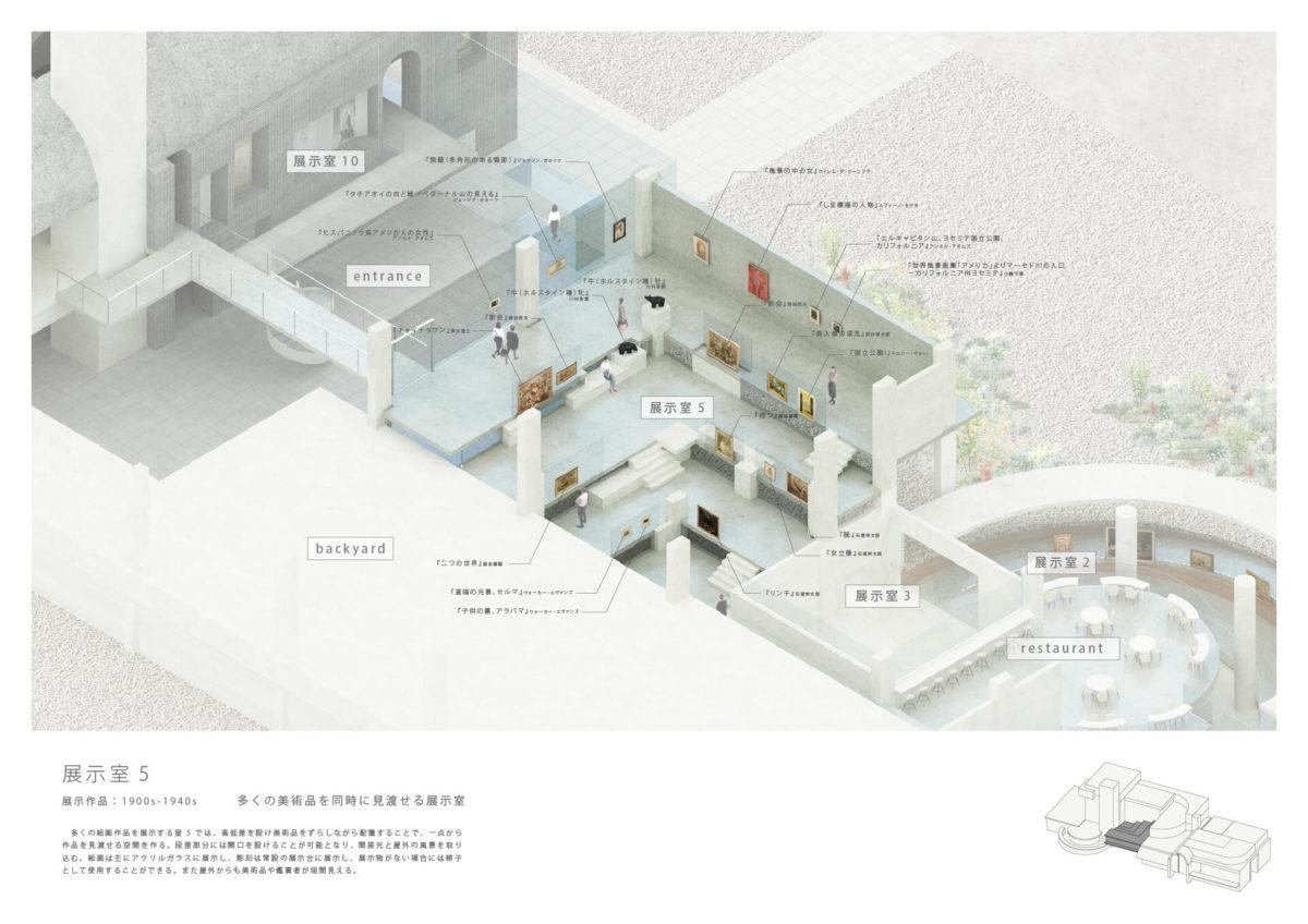 美術品がつくる美術館 -東京国立近代美術館所蔵作品を対象として--11