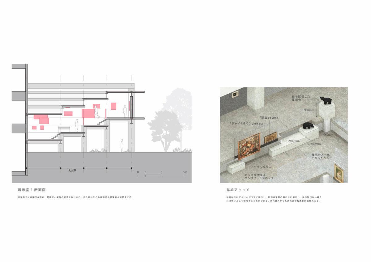美術品がつくる美術館 -東京国立近代美術館所蔵作品を対象として--13