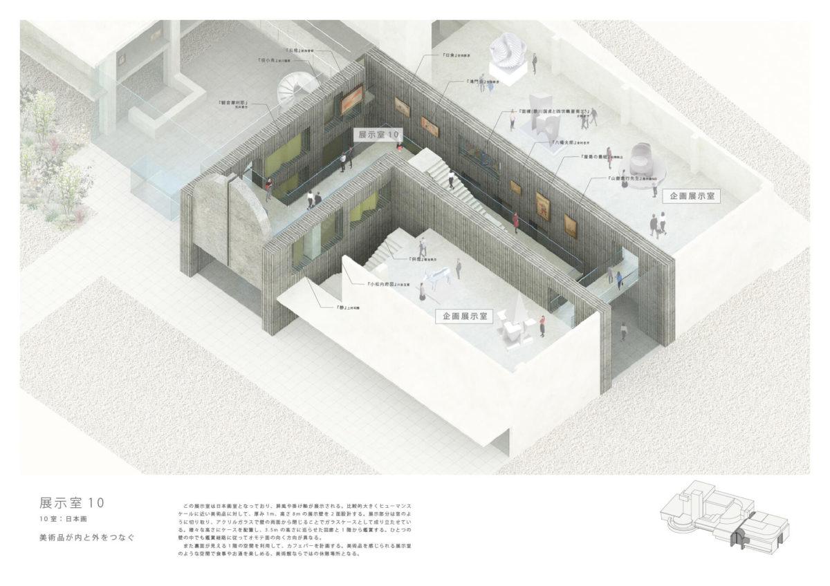 美術品がつくる美術館 -東京国立近代美術館所蔵作品を対象として--14