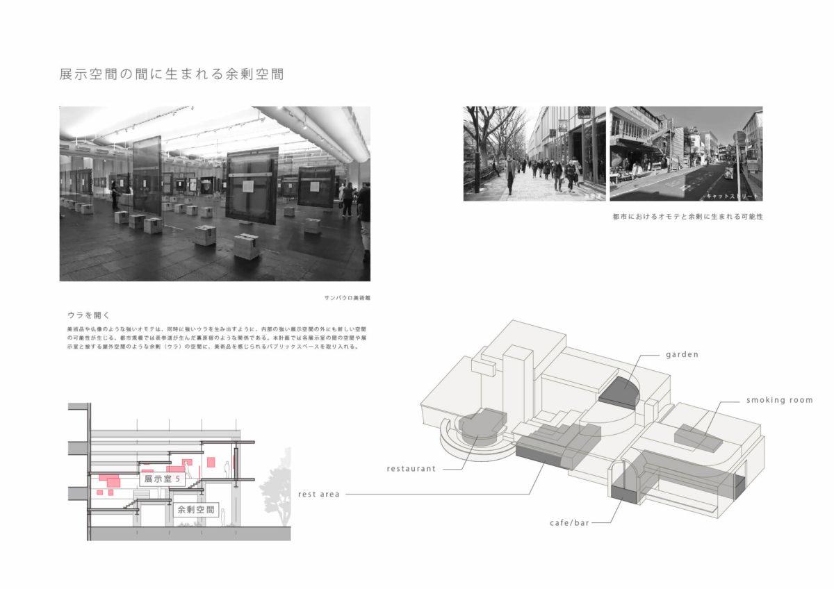 美術品がつくる美術館 -東京国立近代美術館所蔵作品を対象として--19