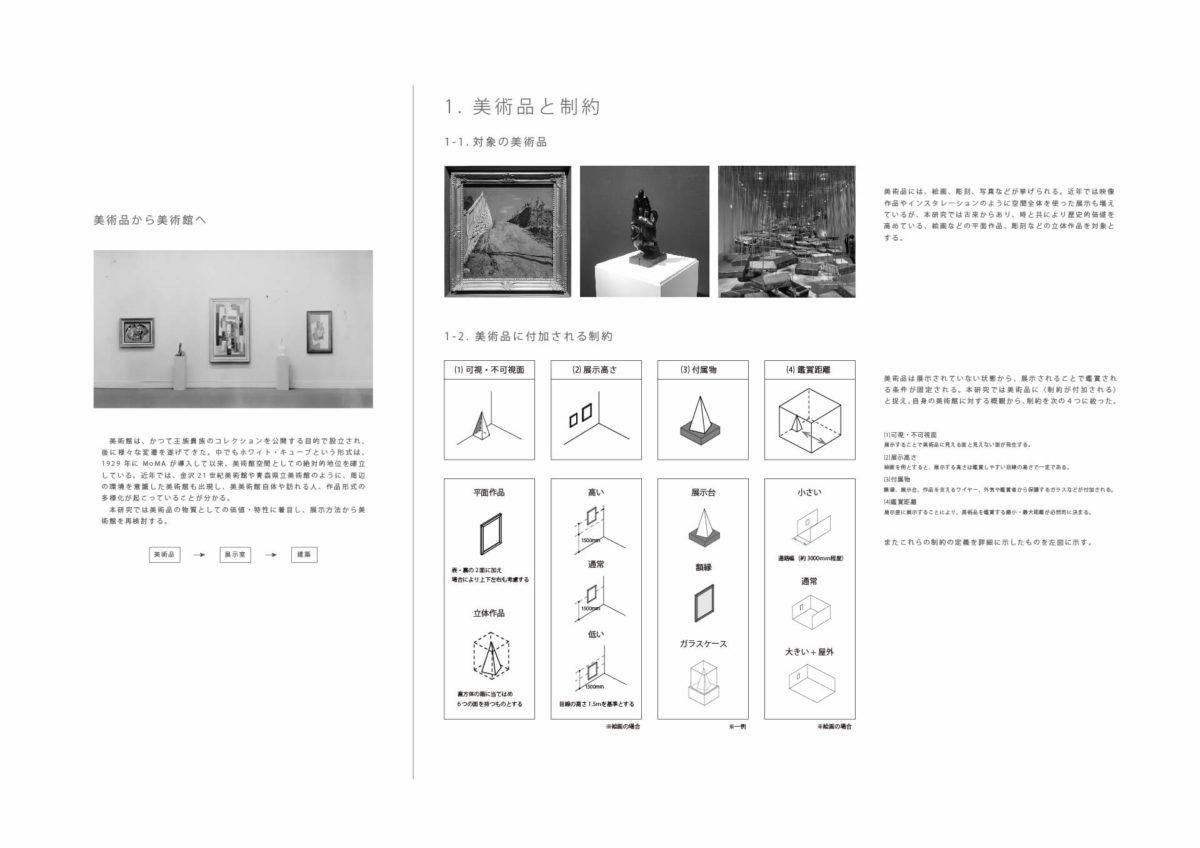 美術品がつくる美術館 -東京国立近代美術館所蔵作品を対象として--2