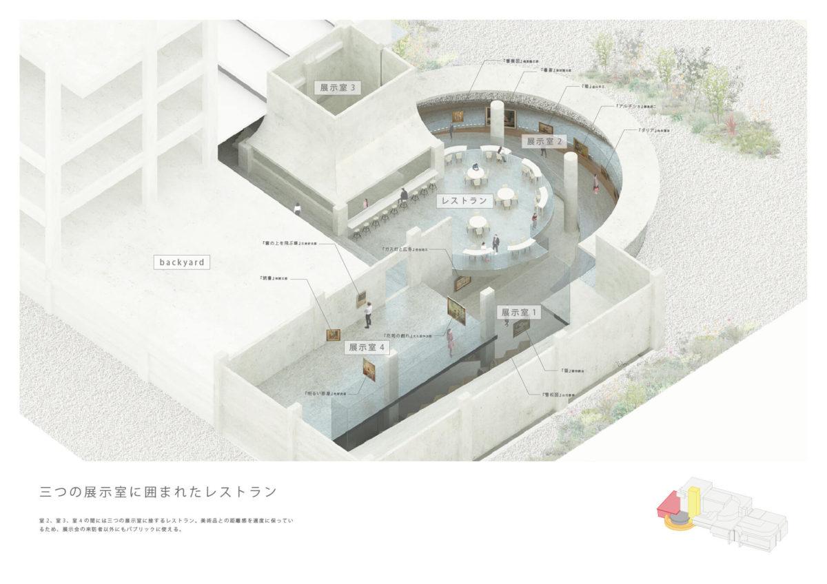 美術品がつくる美術館 -東京国立近代美術館所蔵作品を対象として--20