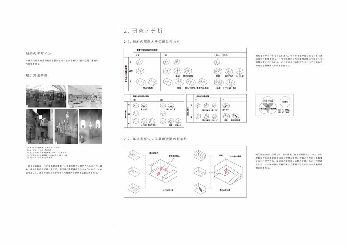 美術品がつくる美術館 -東京国立近代美術館所蔵作品を対象として--3