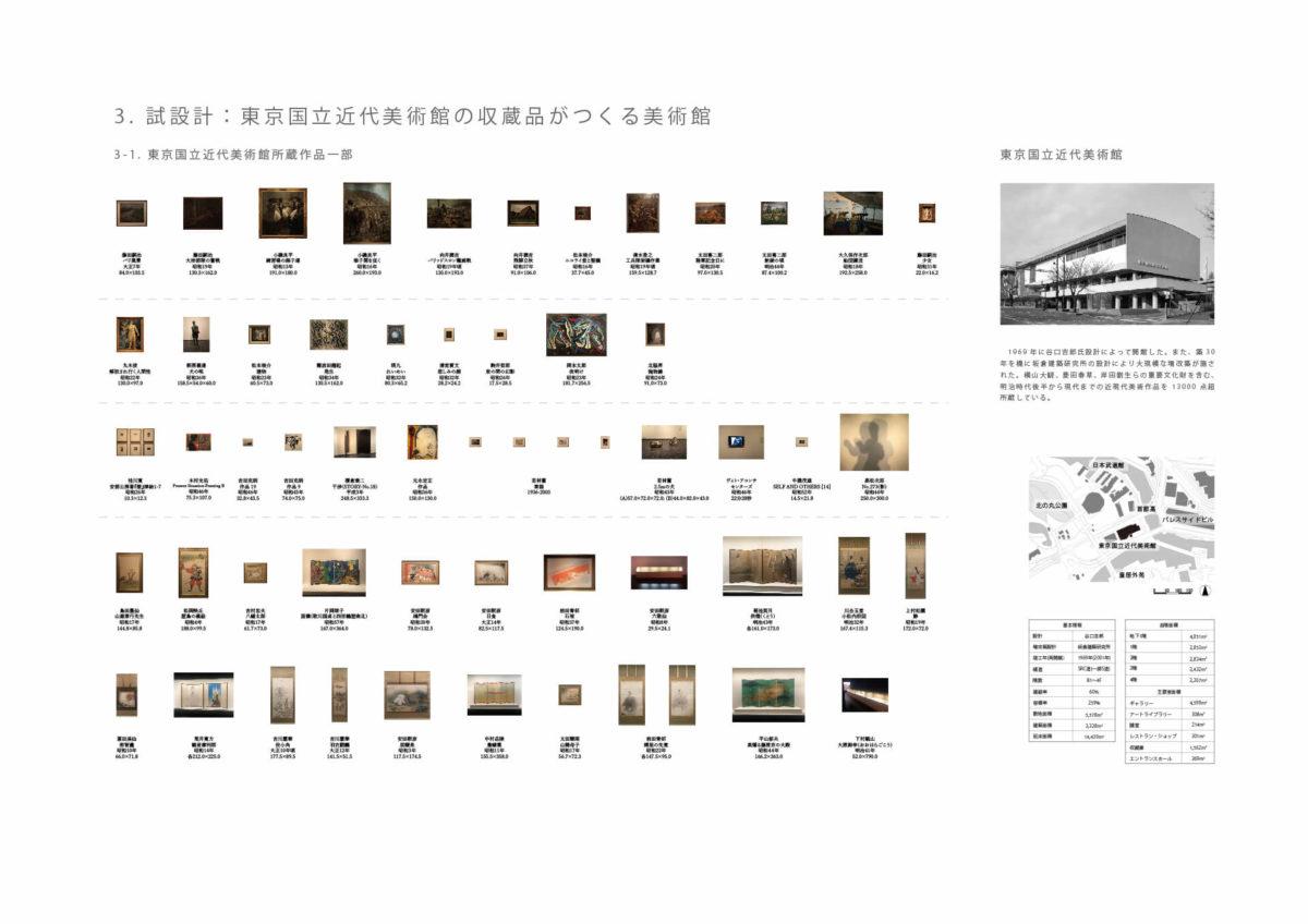 美術品がつくる美術館 -東京国立近代美術館所蔵作品を対象として--4