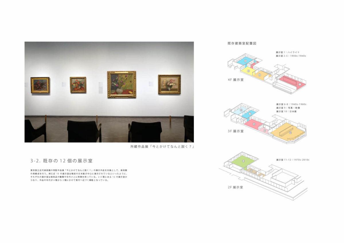 美術品がつくる美術館 -東京国立近代美術館所蔵作品を対象として--5