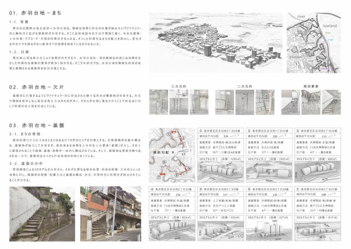 """地勢と時層の特異性から創出する建築 -赤羽台地の建築と""""基盤""""を応用した設計手法--2"""