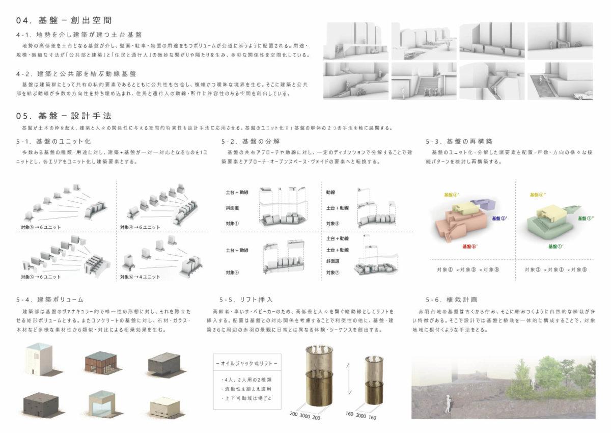 """地勢と時層の特異性から創出する建築 -赤羽台地の建築と""""基盤""""を応用した設計手法--3"""
