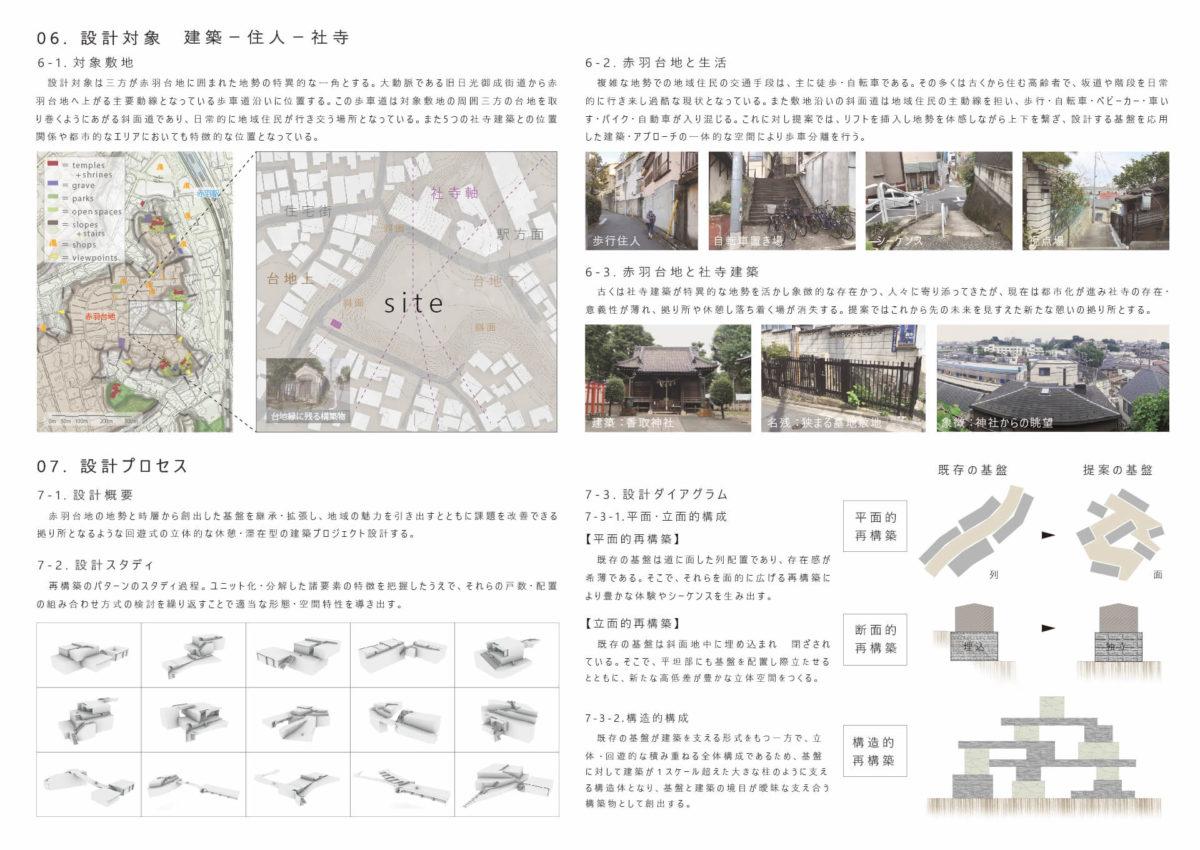 """地勢と時層の特異性から創出する建築 -赤羽台地の建築と""""基盤""""を応用した設計手法--4"""