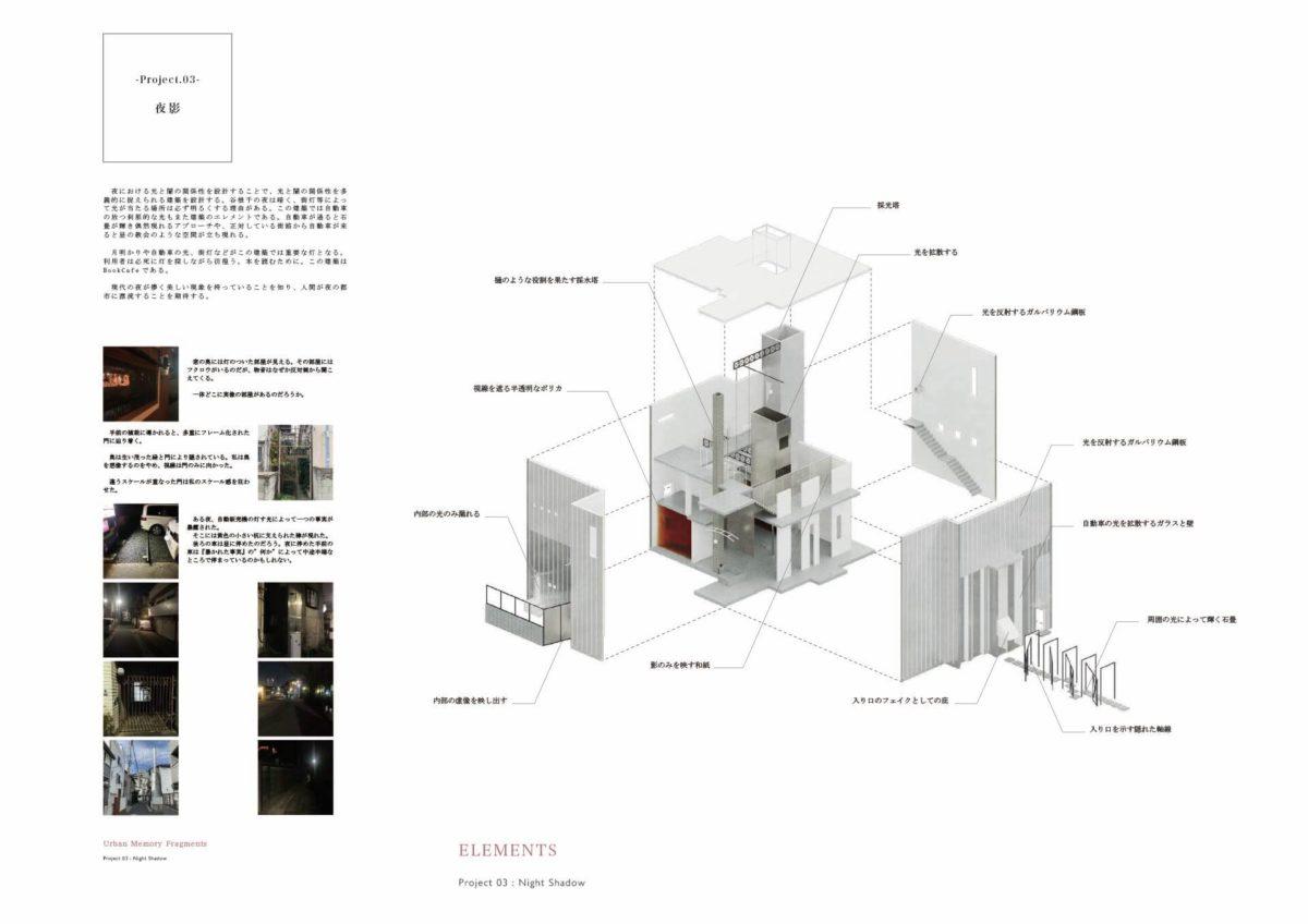 未完の想造 -見立てを用いた風景の解釈による多義的な建築--12