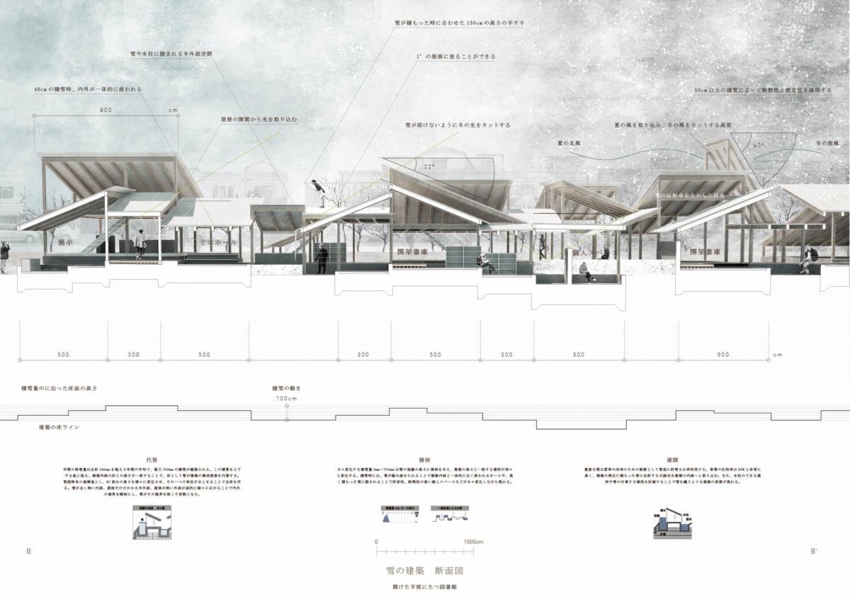 自然と一体化する建築 -代替・様相・連関の視点に基づく設計手法--10