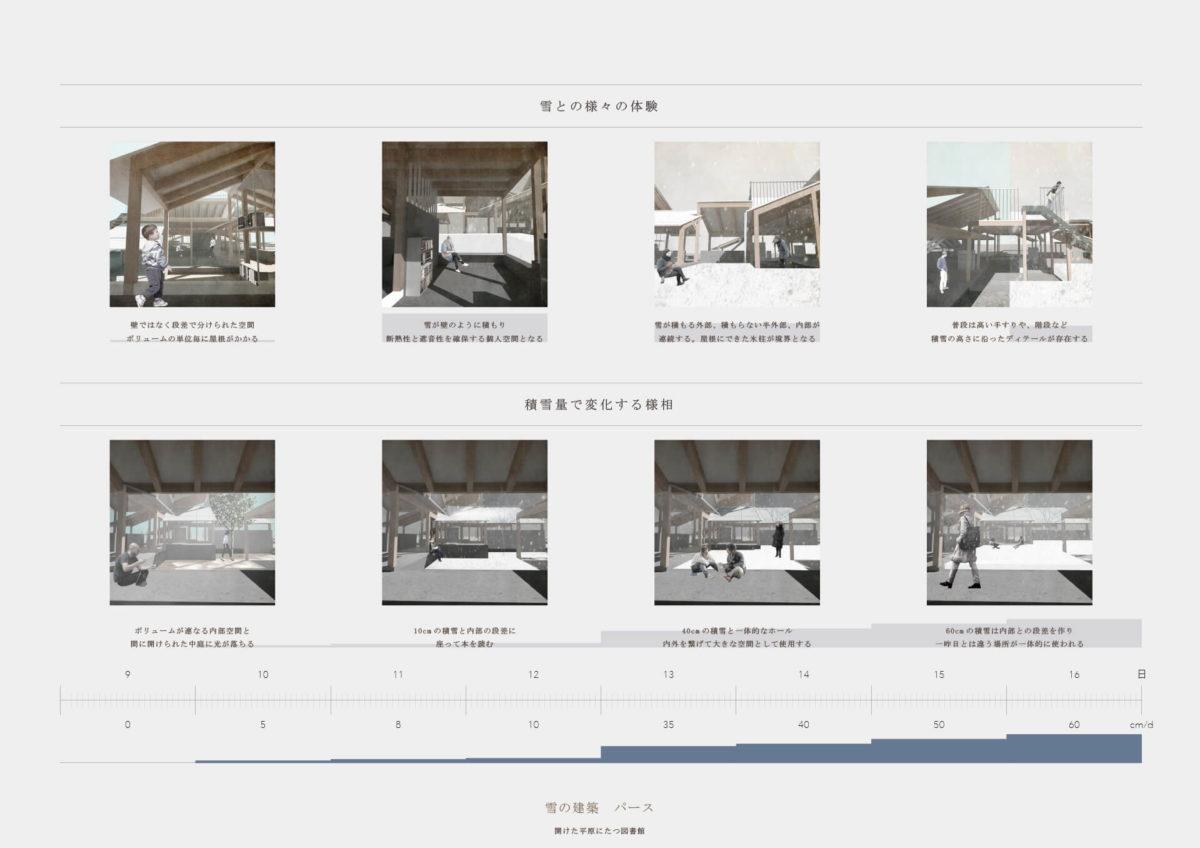 自然と一体化する建築 -代替・様相・連関の視点に基づく設計手法--11