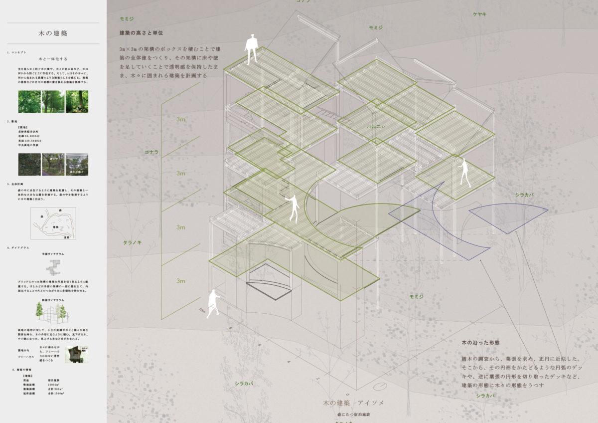 自然と一体化する建築 -代替・様相・連関の視点に基づく設計手法--12