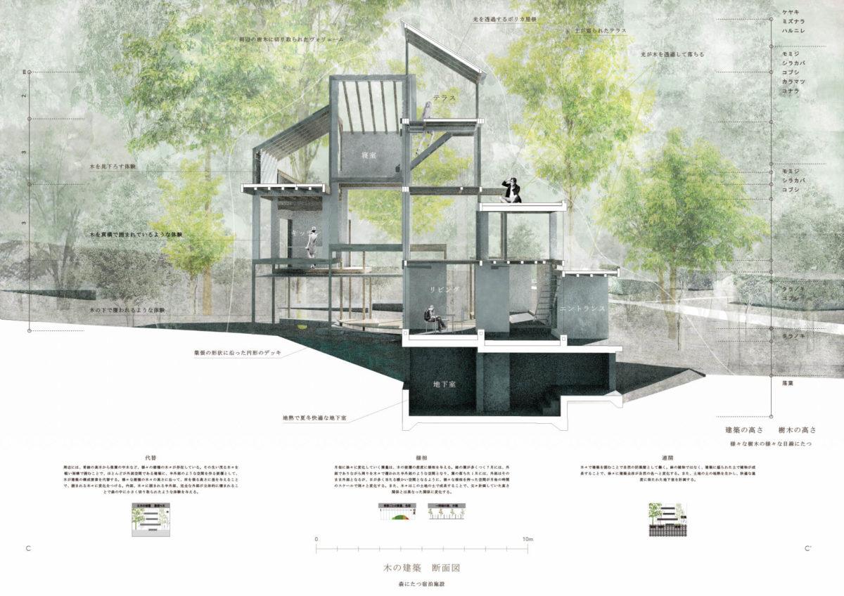 自然と一体化する建築 -代替・様相・連関の視点に基づく設計手法--14