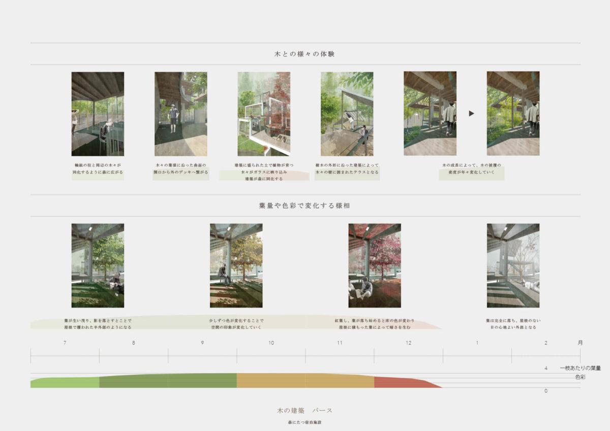 自然と一体化する建築 -代替・様相・連関の視点に基づく設計手法--15