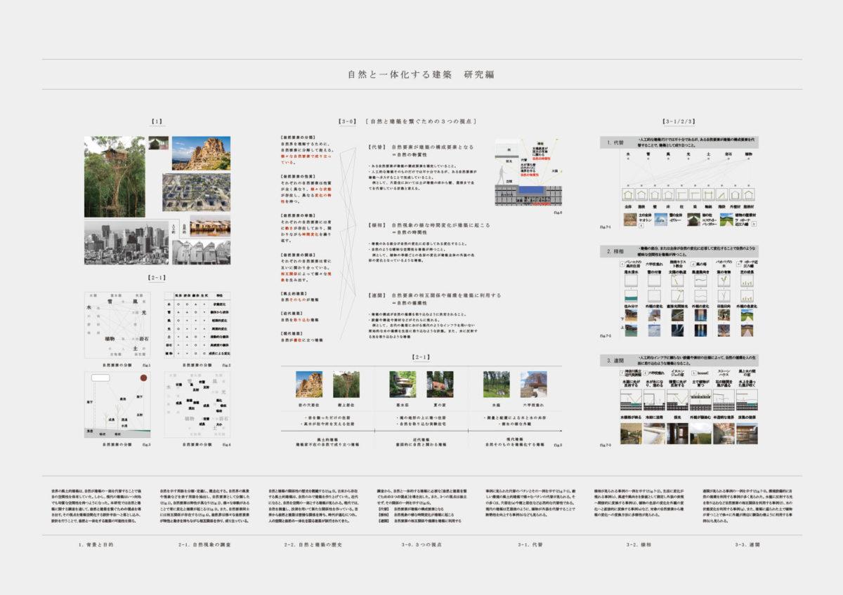 自然と一体化する建築 -代替・様相・連関の視点に基づく設計手法--2