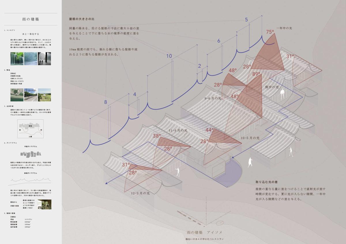 自然と一体化する建築 -代替・様相・連関の視点に基づく設計手法--4