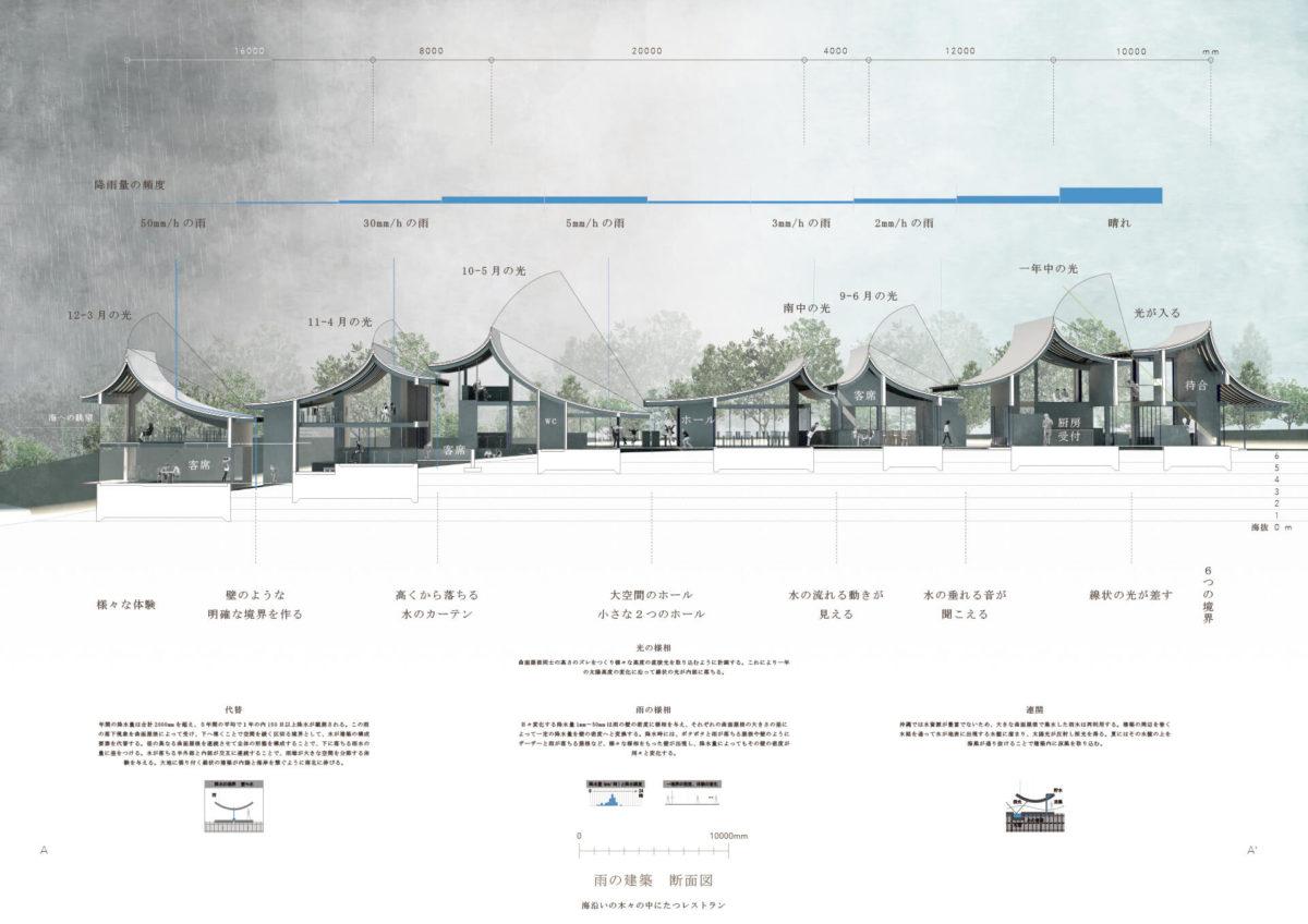 自然と一体化する建築 -代替・様相・連関の視点に基づく設計手法--6