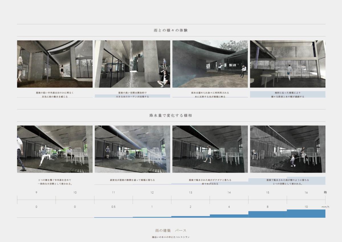 自然と一体化する建築 -代替・様相・連関の視点に基づく設計手法--7