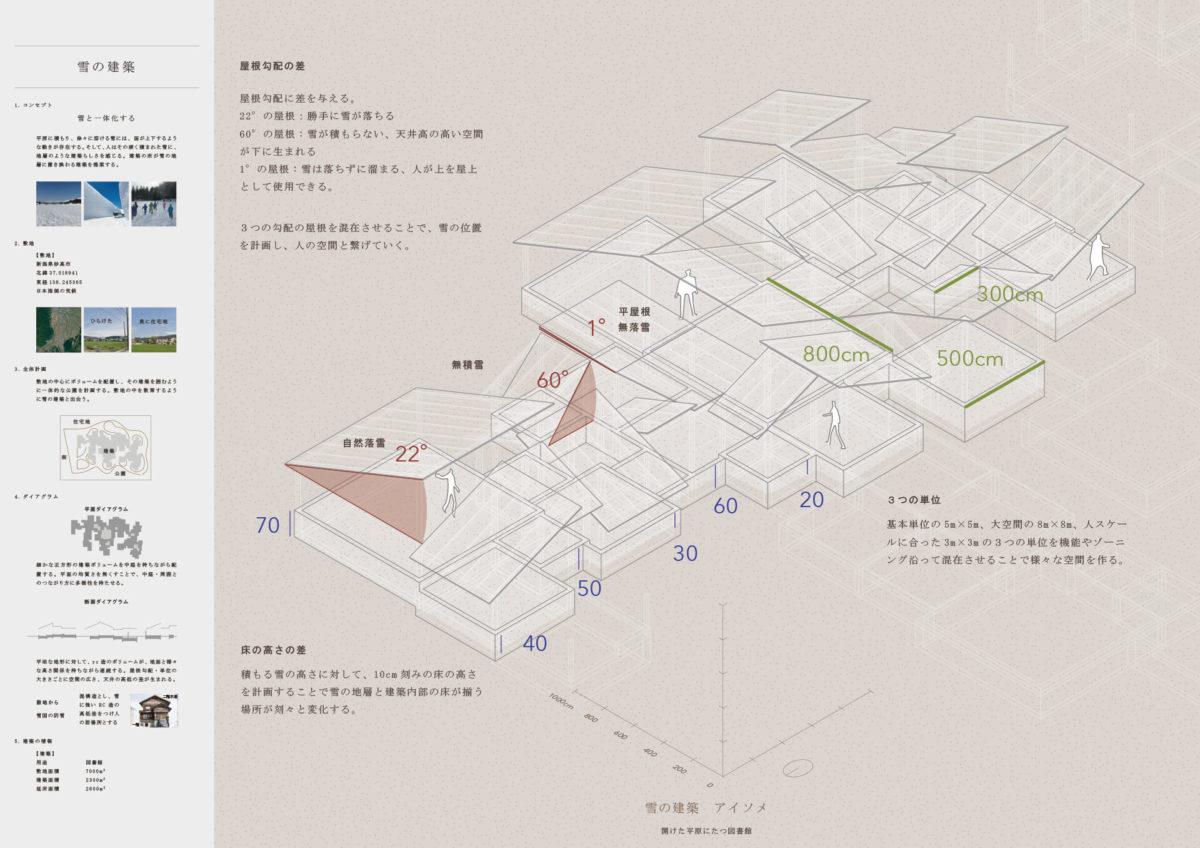 自然と一体化する建築 -代替・様相・連関の視点に基づく設計手法--8