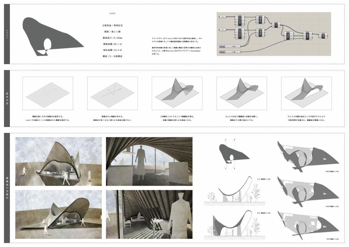 軌跡の洞窟 -ねじれた線織面による曲面建築の提案--3