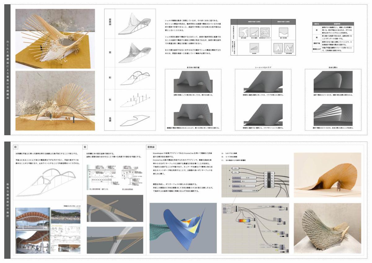 軌跡の洞窟 -ねじれた線織面による曲面建築の提案--4