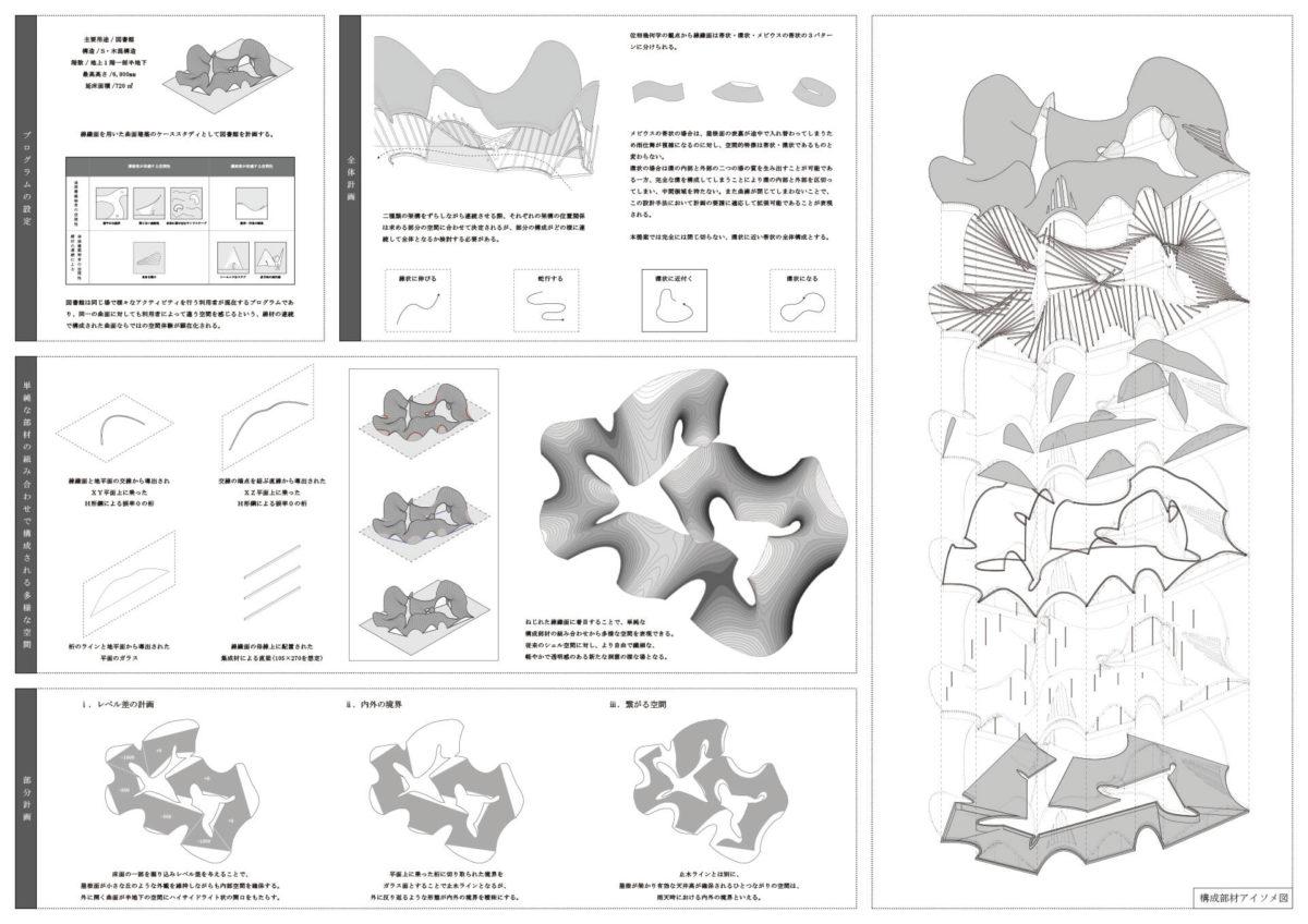 軌跡の洞窟 -ねじれた線織面による曲面建築の提案--6