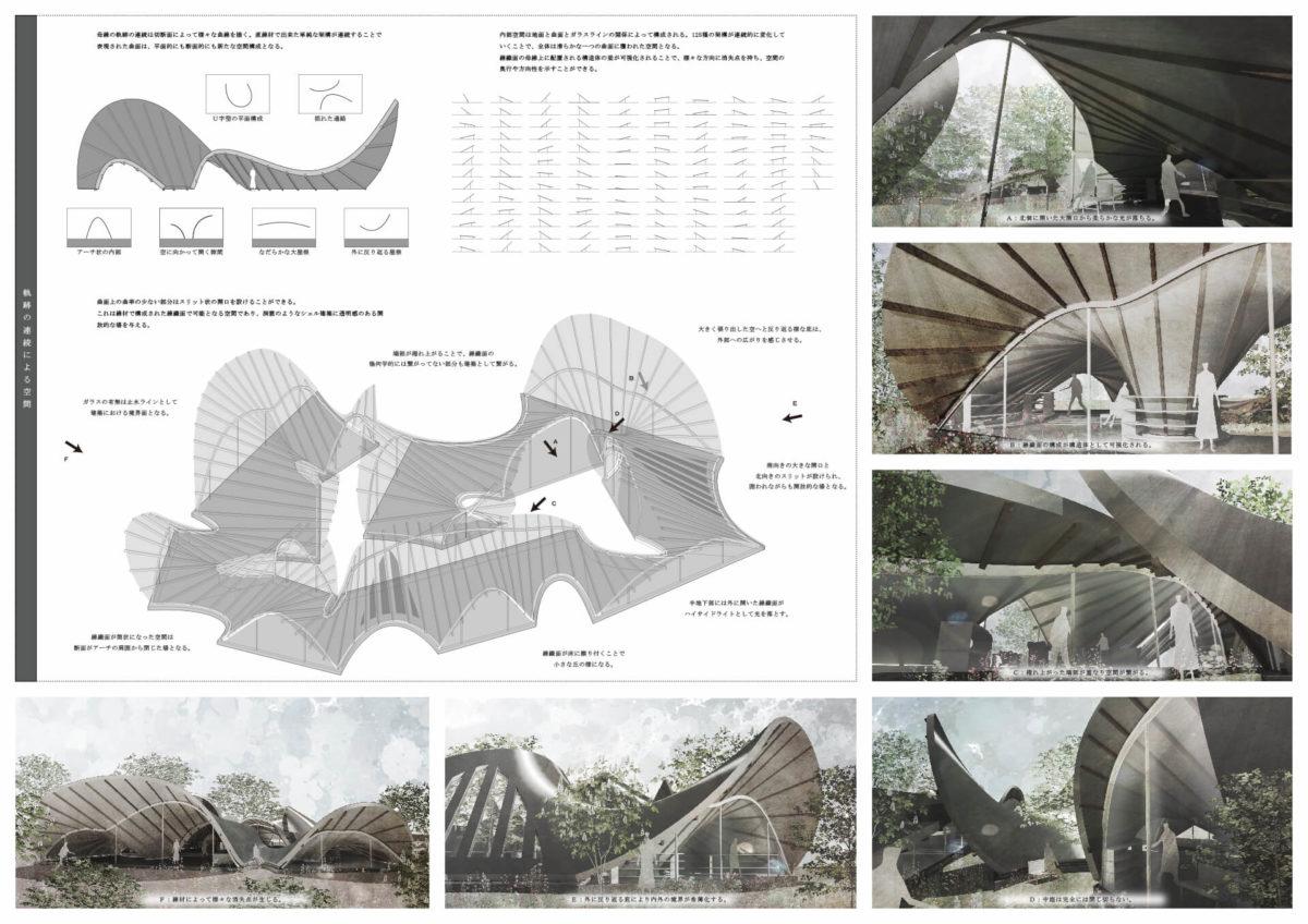 軌跡の洞窟 -ねじれた線織面による曲面建築の提案--7