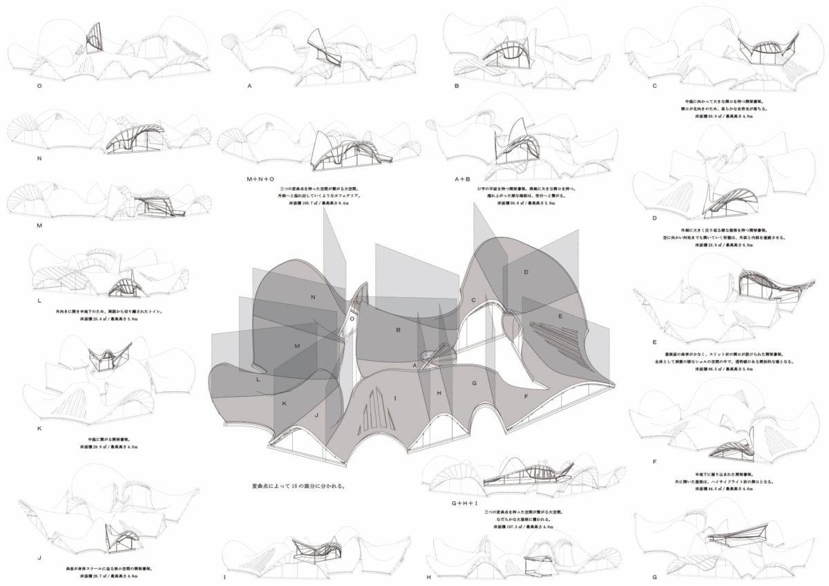 軌跡の洞窟 -ねじれた線織面による曲面建築の提案--9