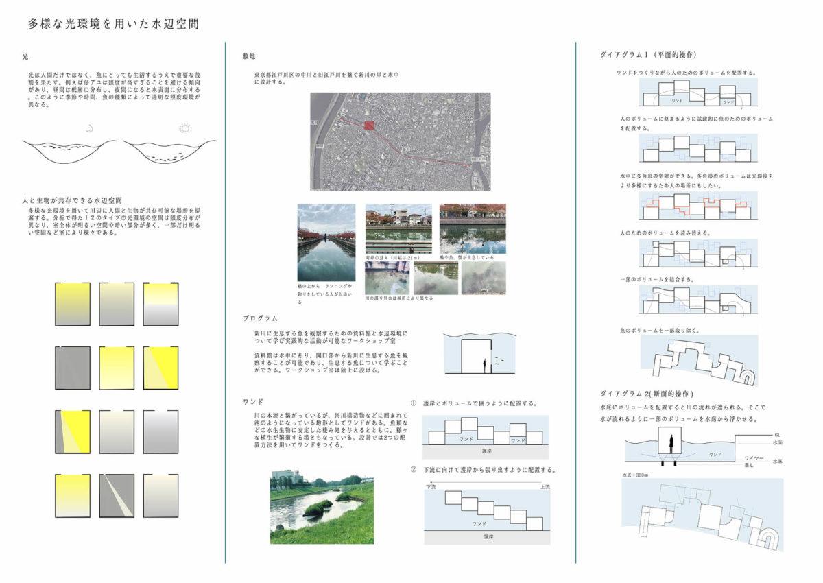 多様な光環境を用いた水辺空間の提案 -アルヴァロ・シザの公共建築における光環境の分析を通して--3
