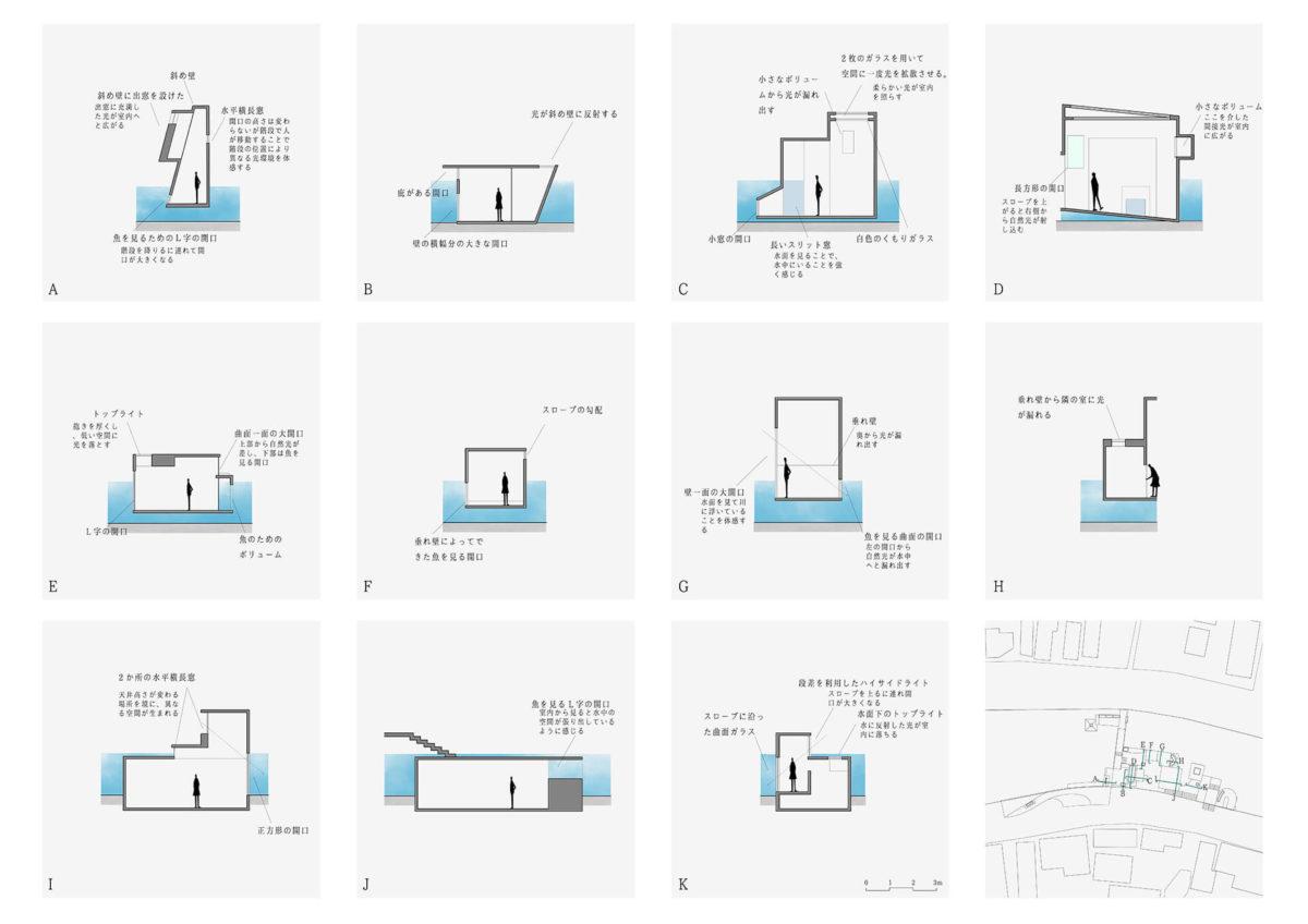 多様な光環境を用いた水辺空間の提案 -アルヴァロ・シザの公共建築における光環境の分析を通して--6