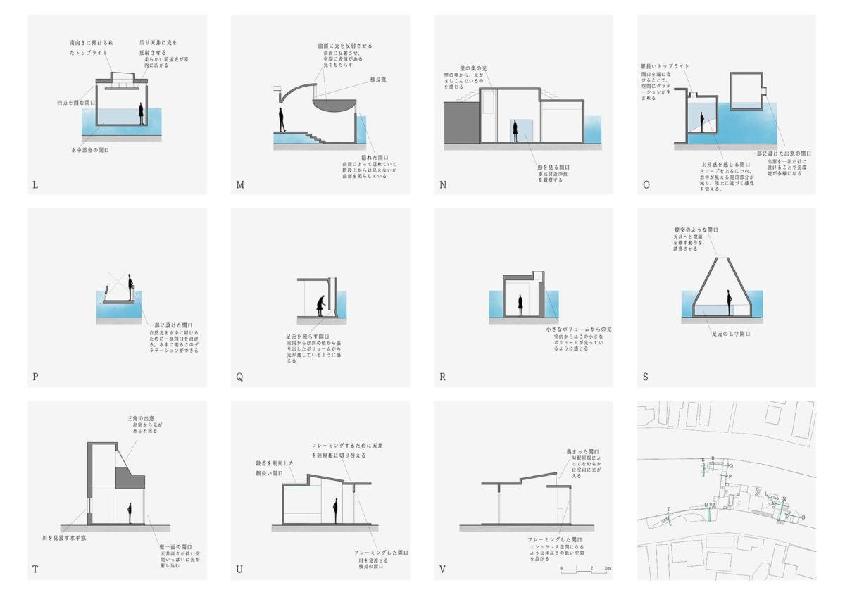 多様な光環境を用いた水辺空間の提案 -アルヴァロ・シザの公共建築における光環境の分析を通して--7