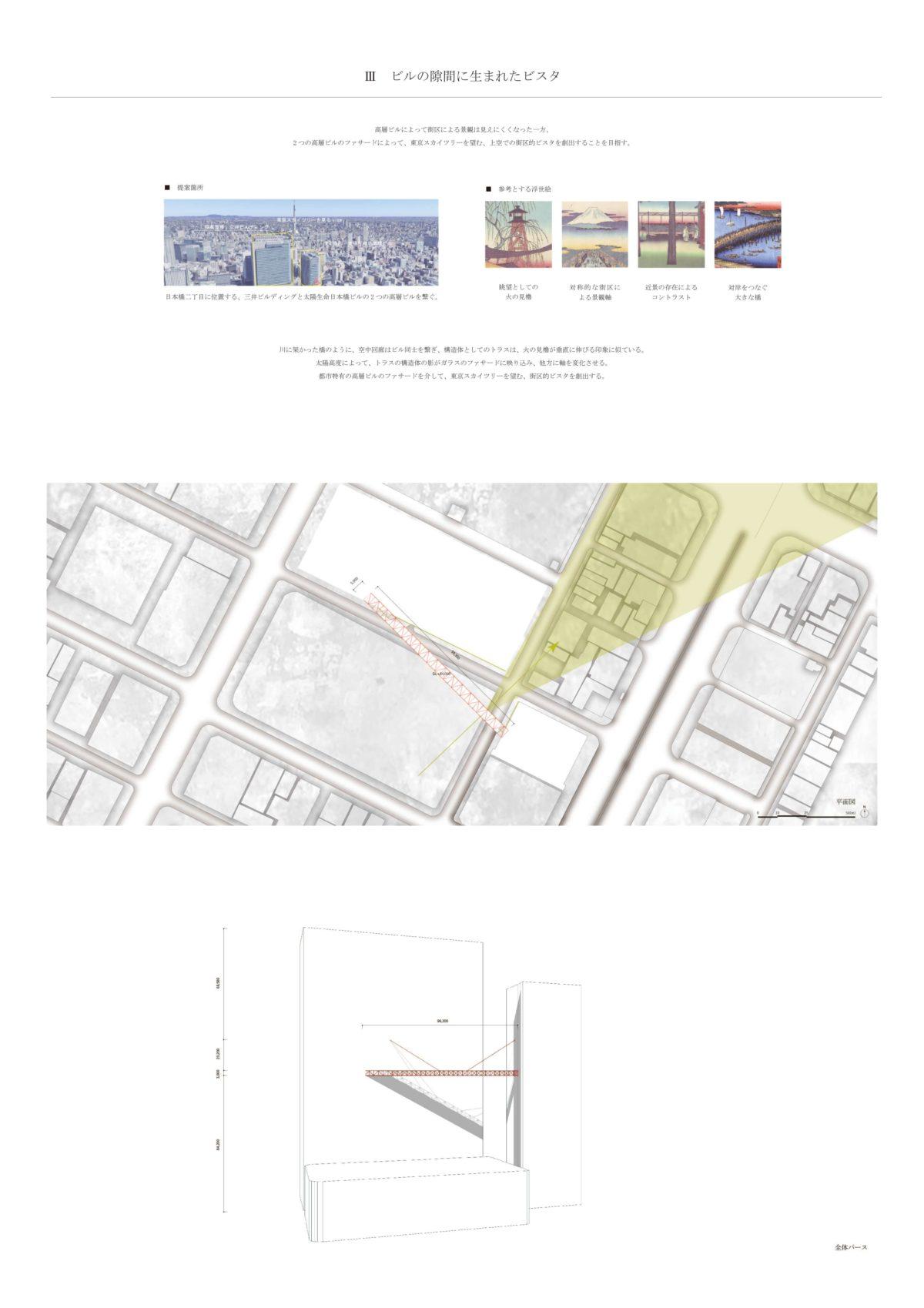 風景を想起する第五世代美術館建築 -歌川広重による名所江戸百景の分析を通して--10