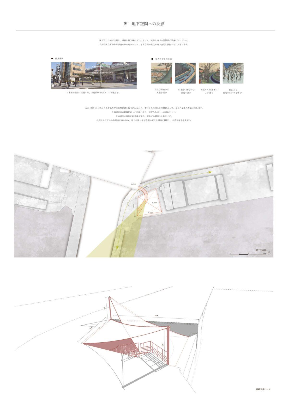 風景を想起する第五世代美術館建築 -歌川広重による名所江戸百景の分析を通して--13