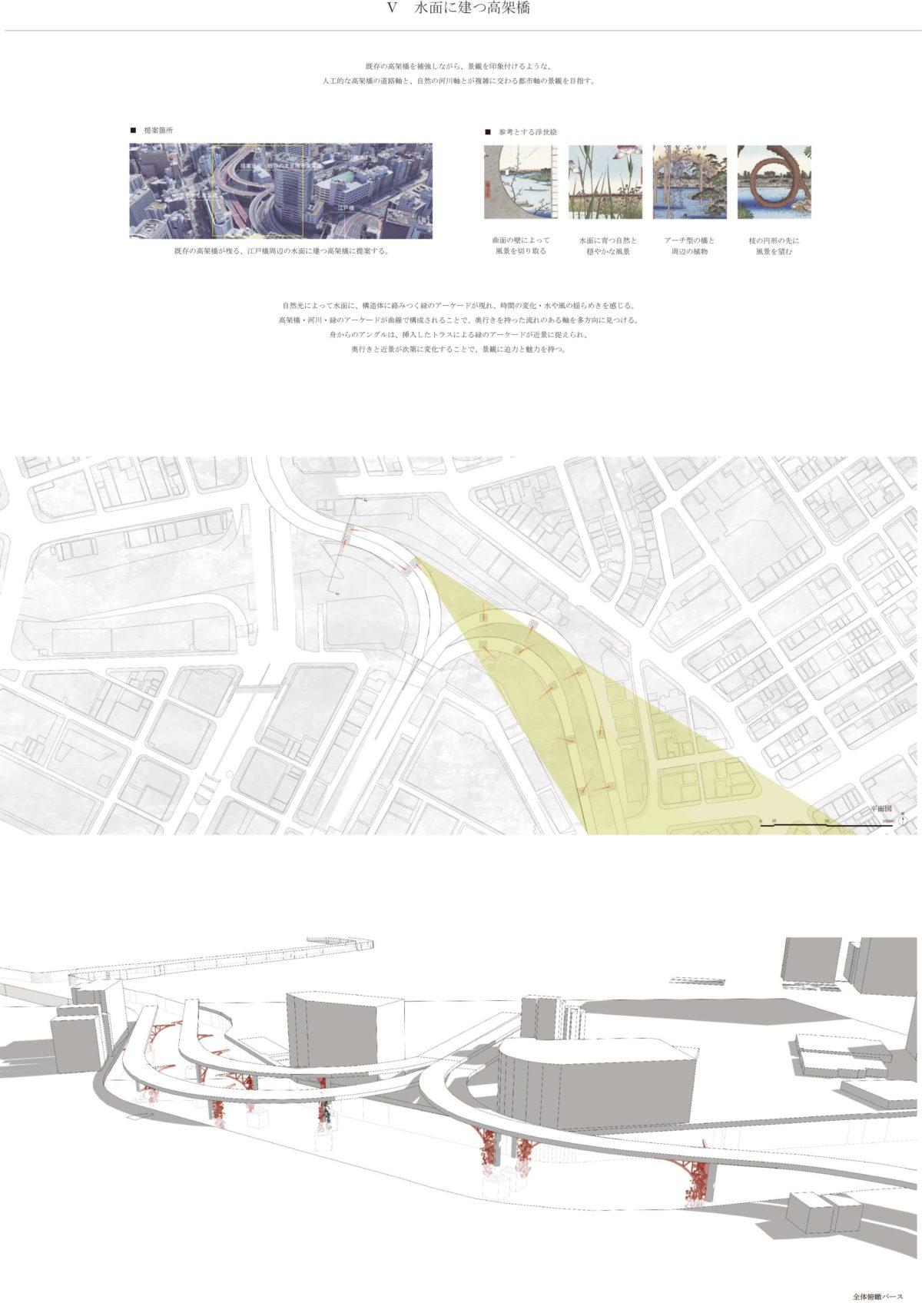 風景を想起する第五世代美術館建築 -歌川広重による名所江戸百景の分析を通して--16