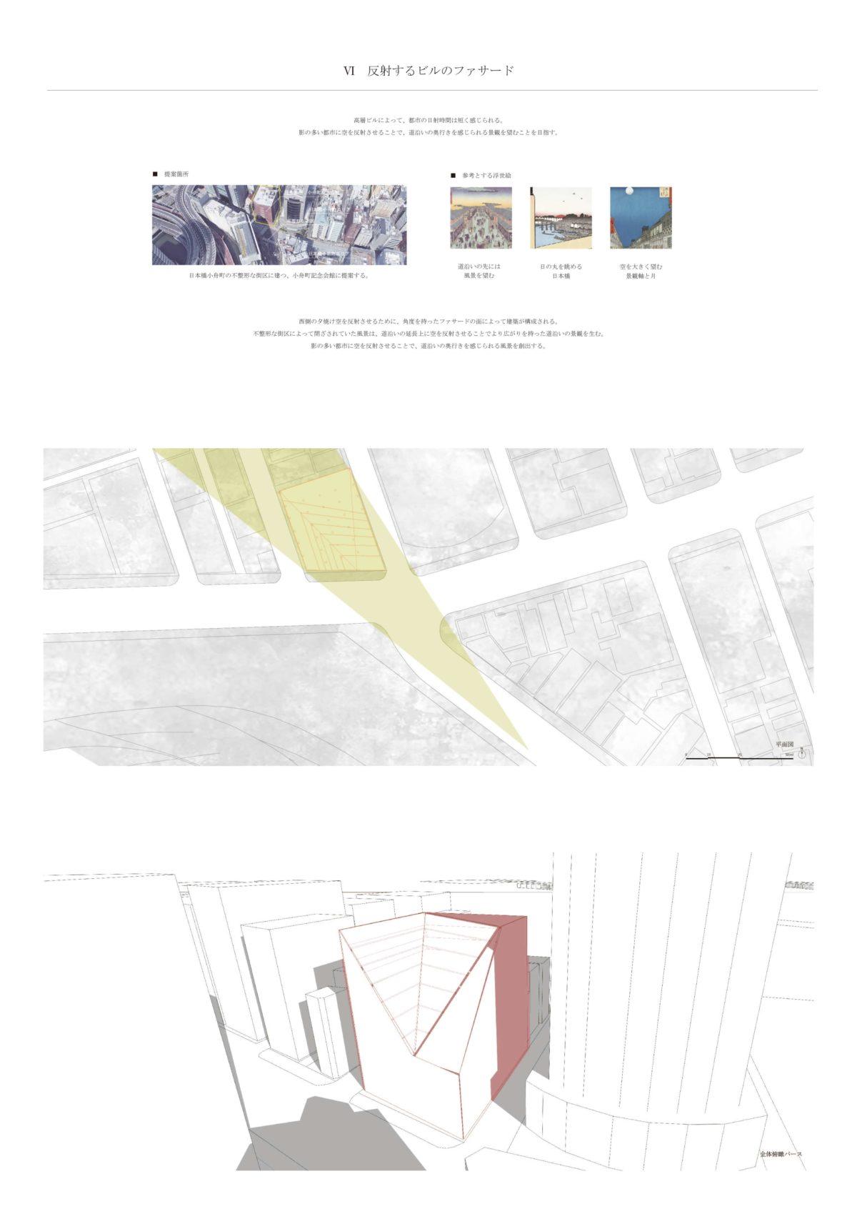 風景を想起する第五世代美術館建築 -歌川広重による名所江戸百景の分析を通して--19