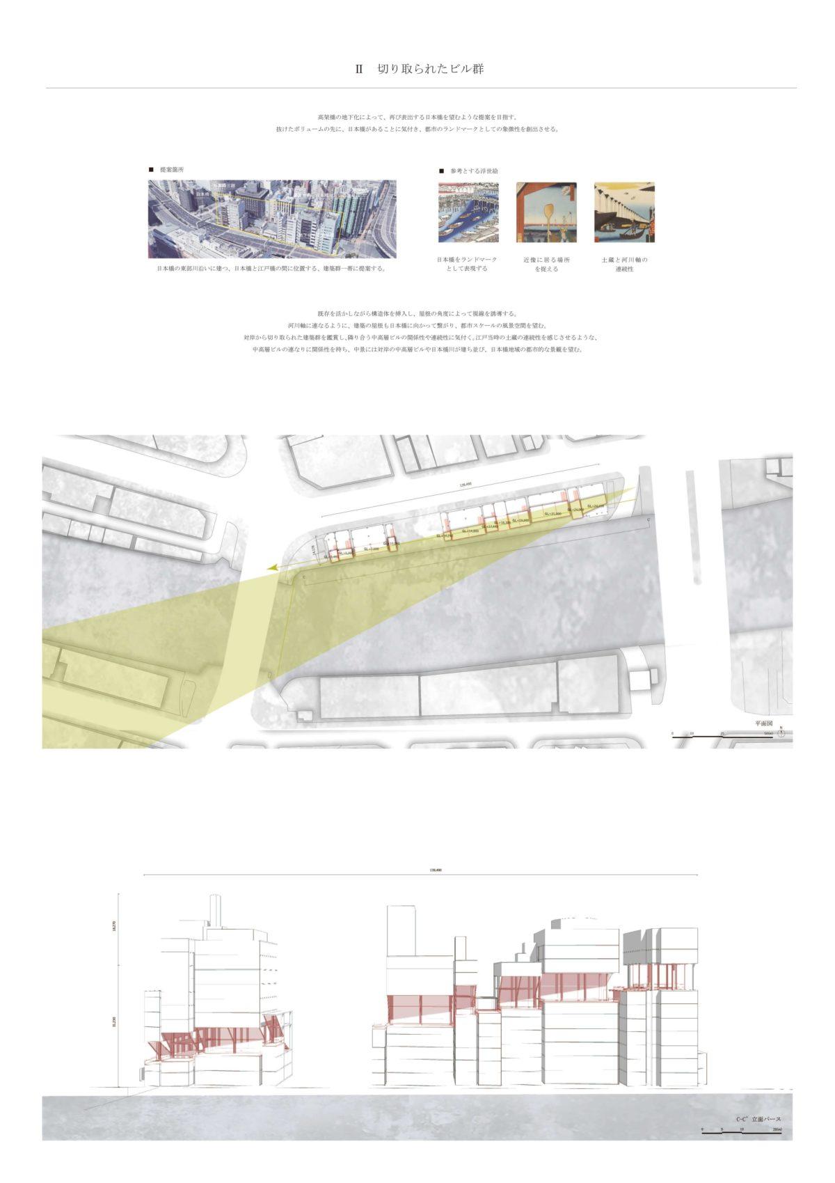 風景を想起する第五世代美術館建築 -歌川広重による名所江戸百景の分析を通して--7