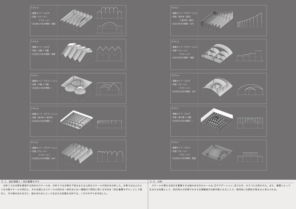 天井設計論 -天井の凹凸と、空間性の変化の連関について--2