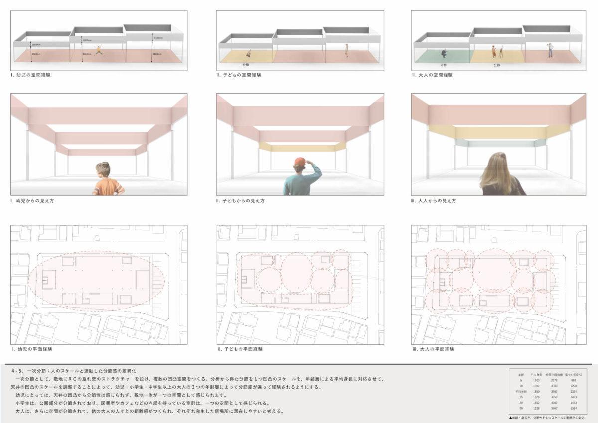 天井設計論 -天井の凹凸と、空間性の変化の連関について--5