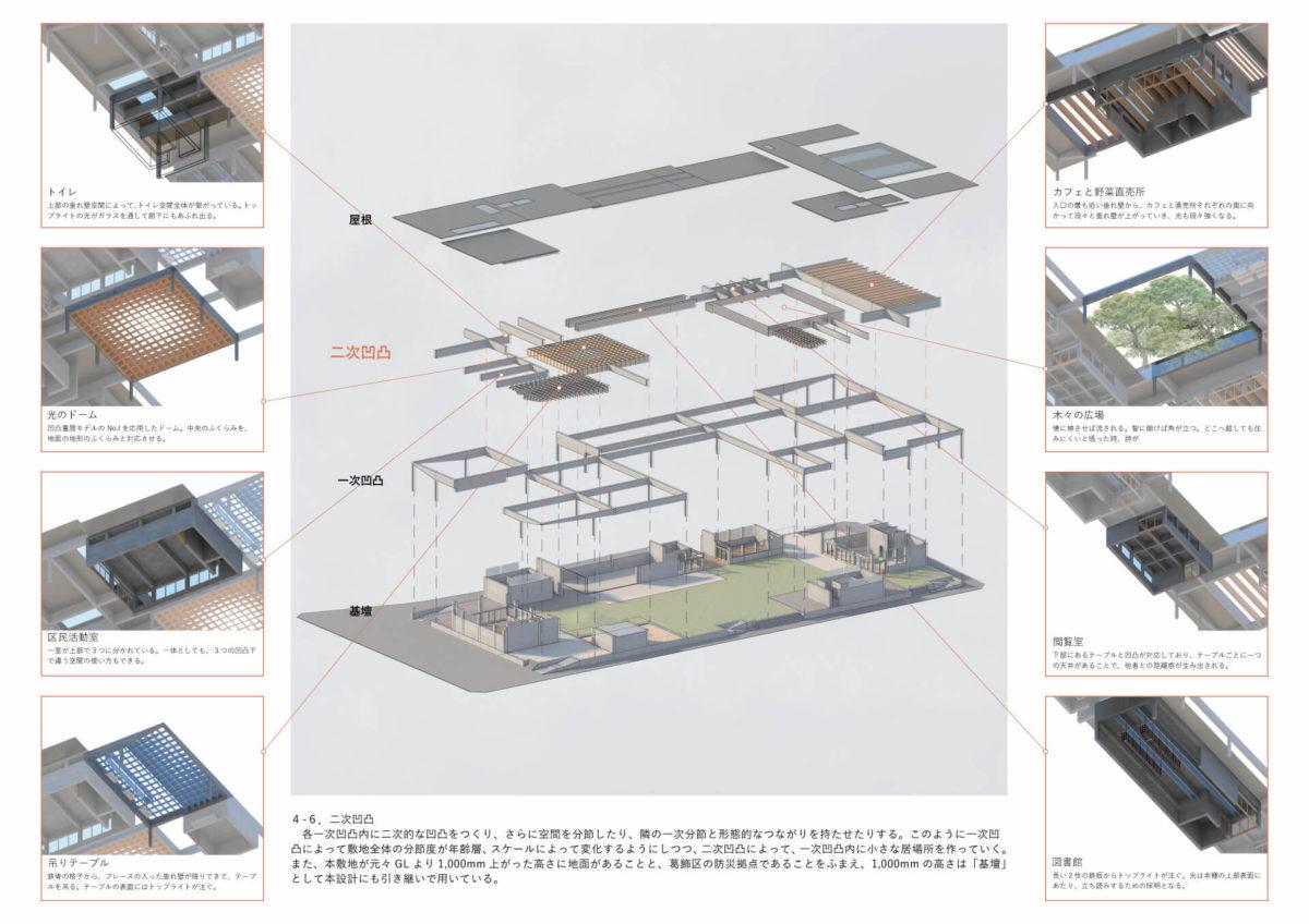 天井設計論 -天井の凹凸と、空間性の変化の連関について--6
