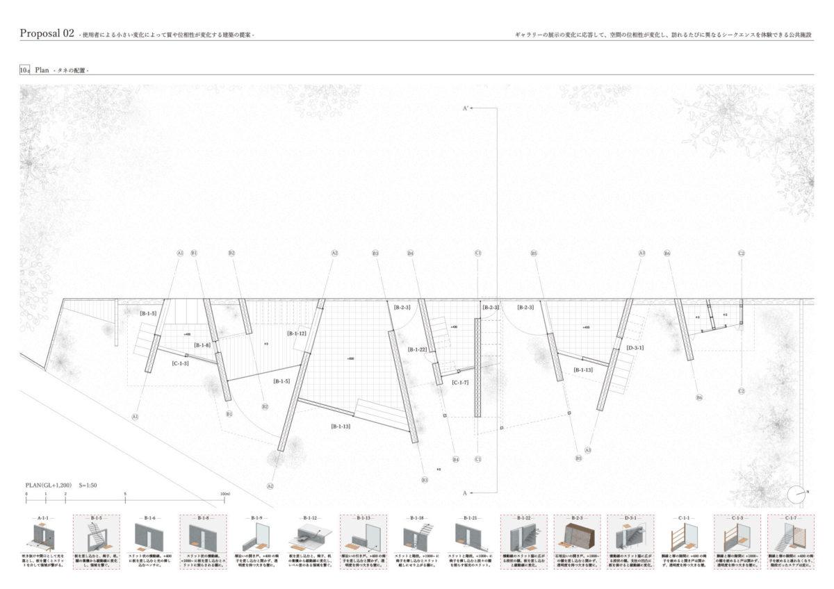 人為的変化の様式 -使用者によって変化する「タネ」と建築の提案--10
