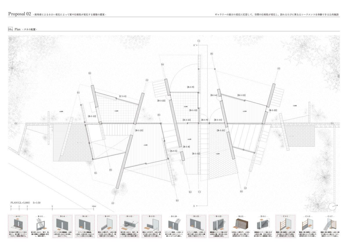 人為的変化の様式 -使用者によって変化する「タネ」と建築の提案--11
