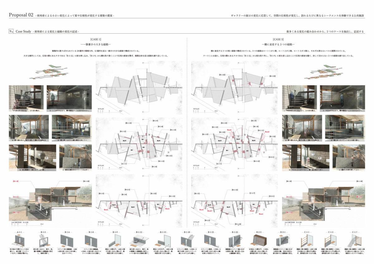 人為的変化の様式 -使用者によって変化する「タネ」と建築の提案--13