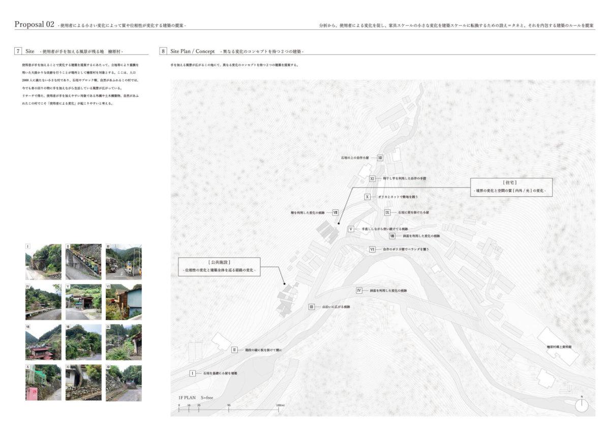 人為的変化の様式 -使用者によって変化する「タネ」と建築の提案--4
