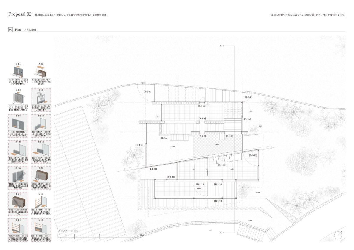 人為的変化の様式 -使用者によって変化する「タネ」と建築の提案--6