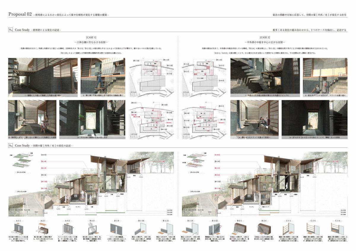 人為的変化の様式 -使用者によって変化する「タネ」と建築の提案--8