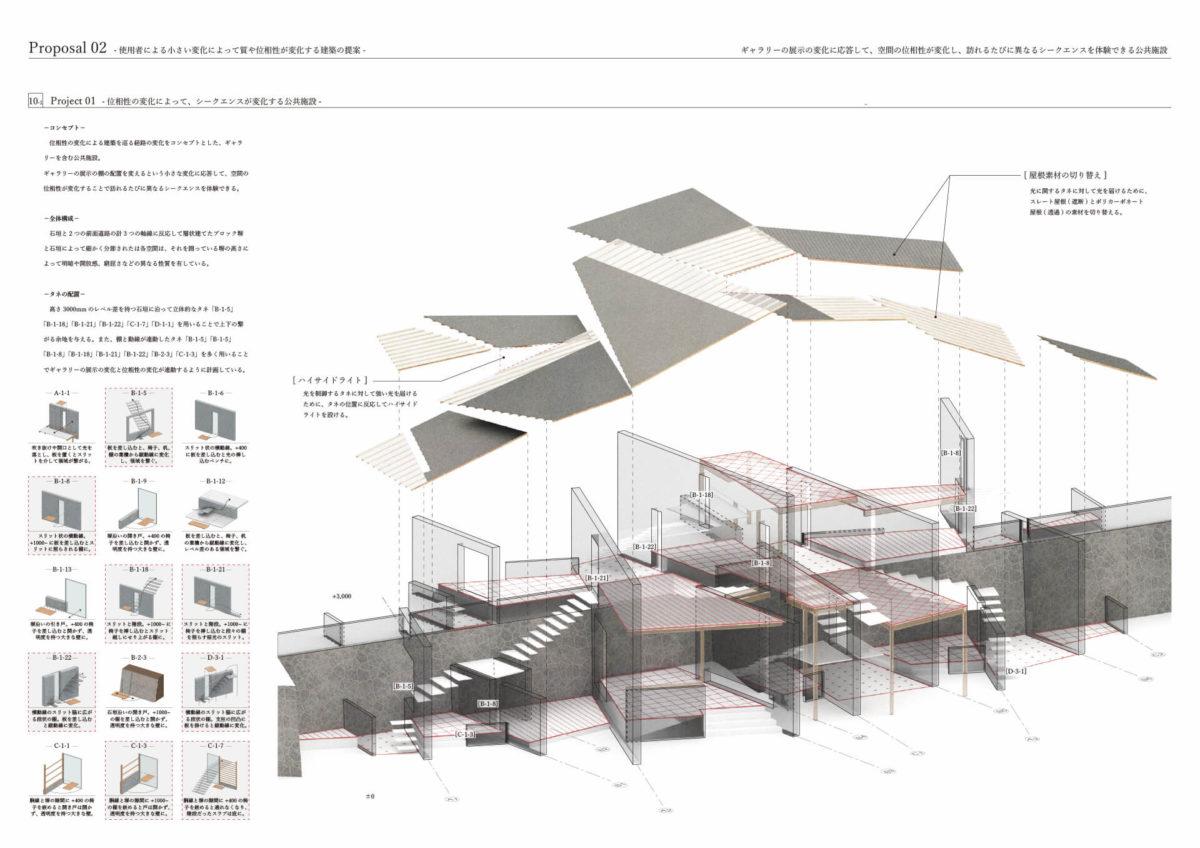 人為的変化の様式 -使用者によって変化する「タネ」と建築の提案--9