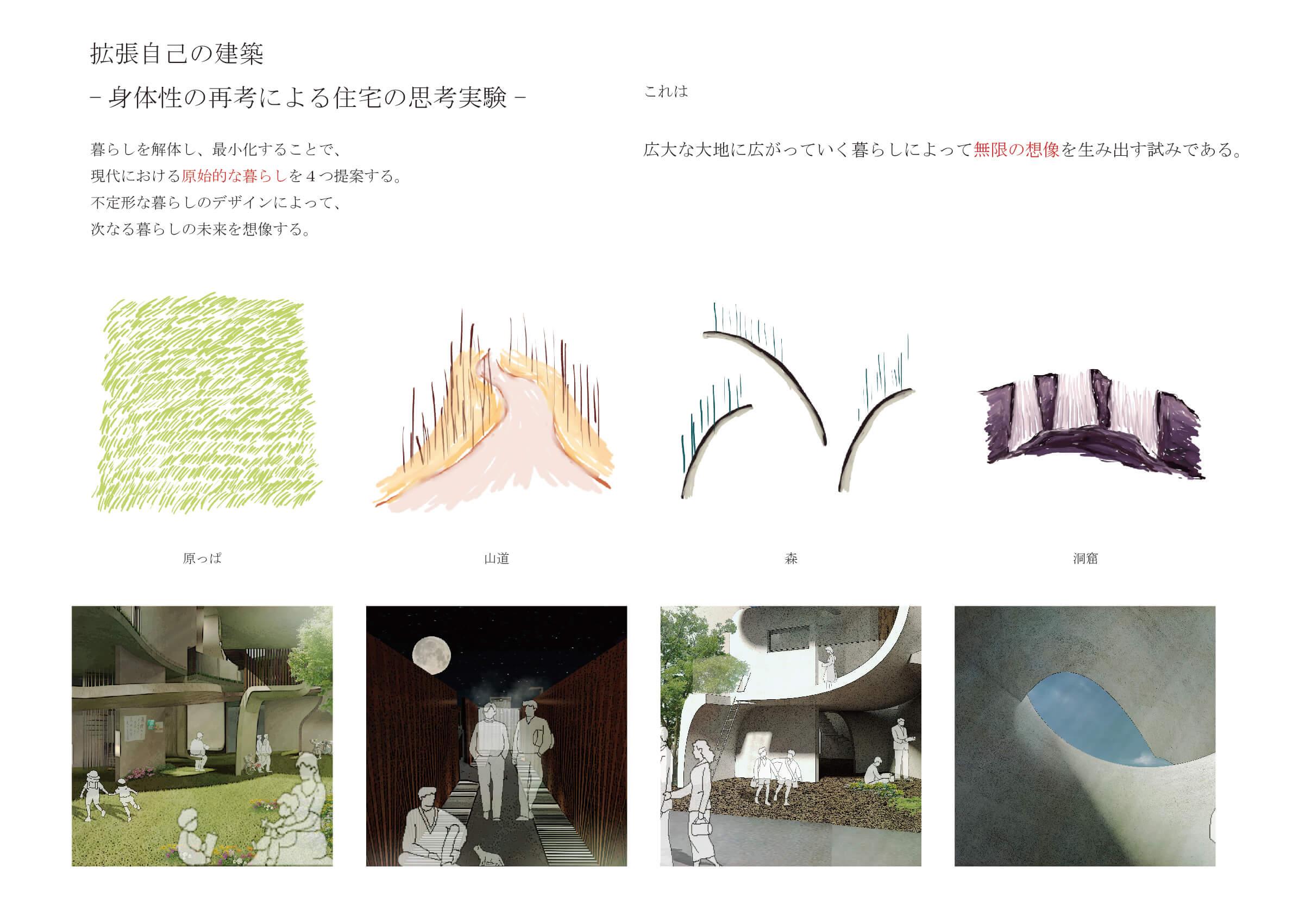 拡張自己の建築 -身体性の再考による住宅の思考実験--1